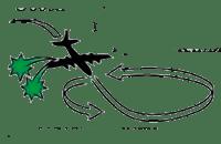 Сигнал бедствия: способы подачи, таблицы международных сигналов